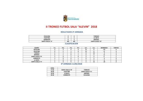 II TRONEO FUTBOL CLASIFICACION-001
