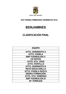 CLASIFICACION-FINAL-BENJAMINES-001